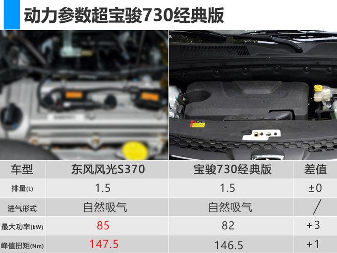 倒车影像+电子手刹!风光S370增配上市-售6.69万