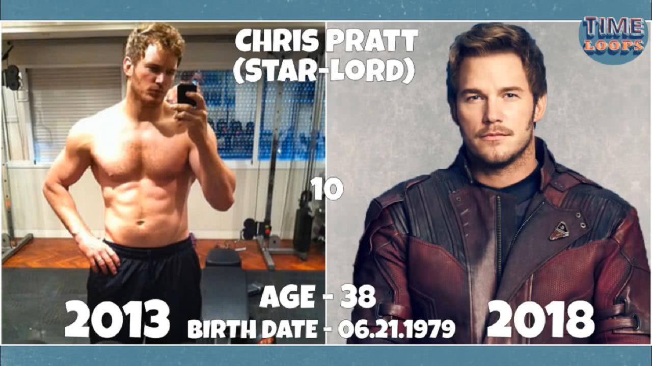 《复仇者联盟3》演员们的真实年龄:钢铁侠年龄最大