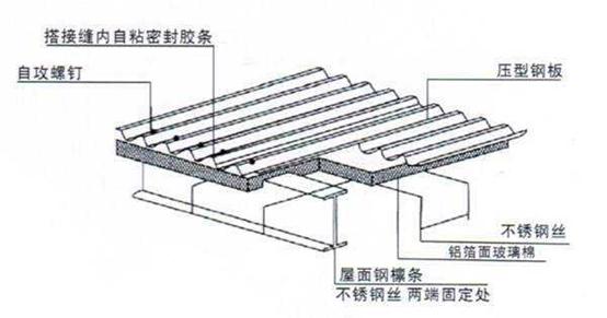 第100讲 压型钢板上能不能打膨胀螺栓?