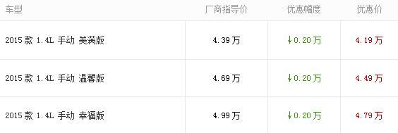 2018自主汽车网黄河文化节 汉中站奇瑞汽车优惠来袭!