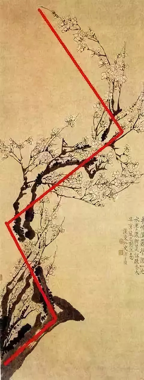 董寿平 《梅花图》 2,三线体:就是构图以主线,辅线,破线三条线作为主图片