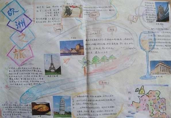 旅游手抄报图片简单又漂亮图片
