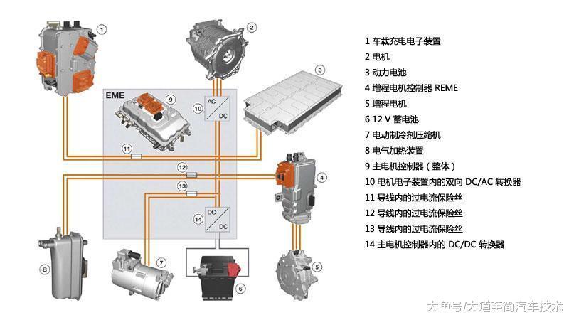 bmw i3实用技术深度剖析-主电机控制器外围接线