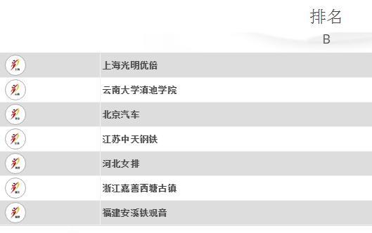 2018-2019赛季 中国女排联赛分组、比赛信息