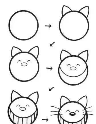 1个圆秒变12生肖简笔画,可爱有趣简单易学,值得每个爸妈珍藏!