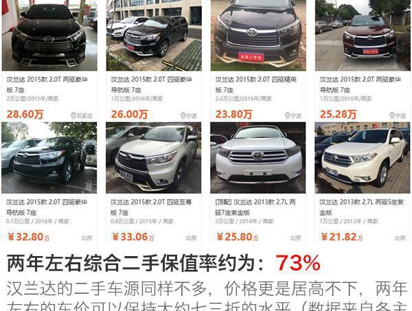 买到这些车就赚!这些国产车型居然使用的是进口发动机