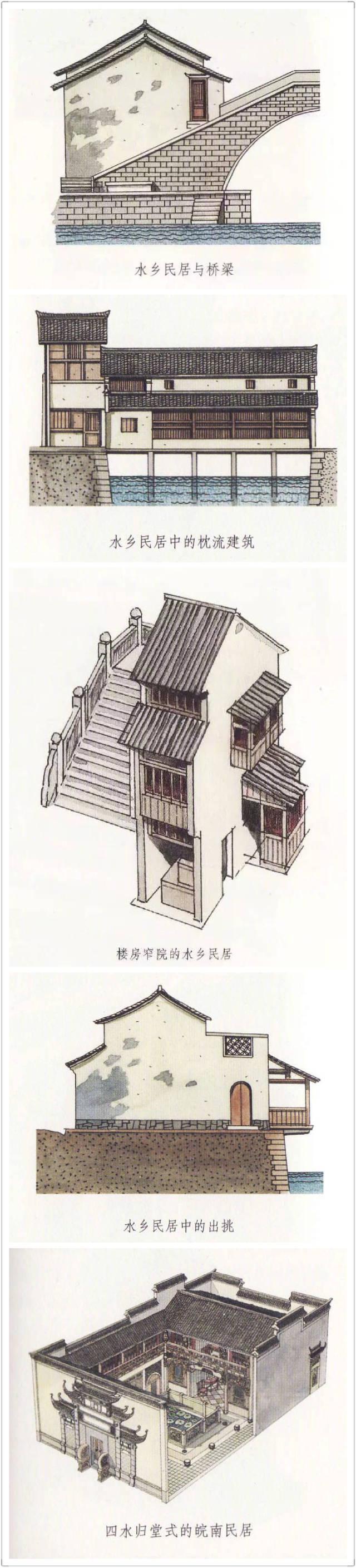 中国民居手绘图