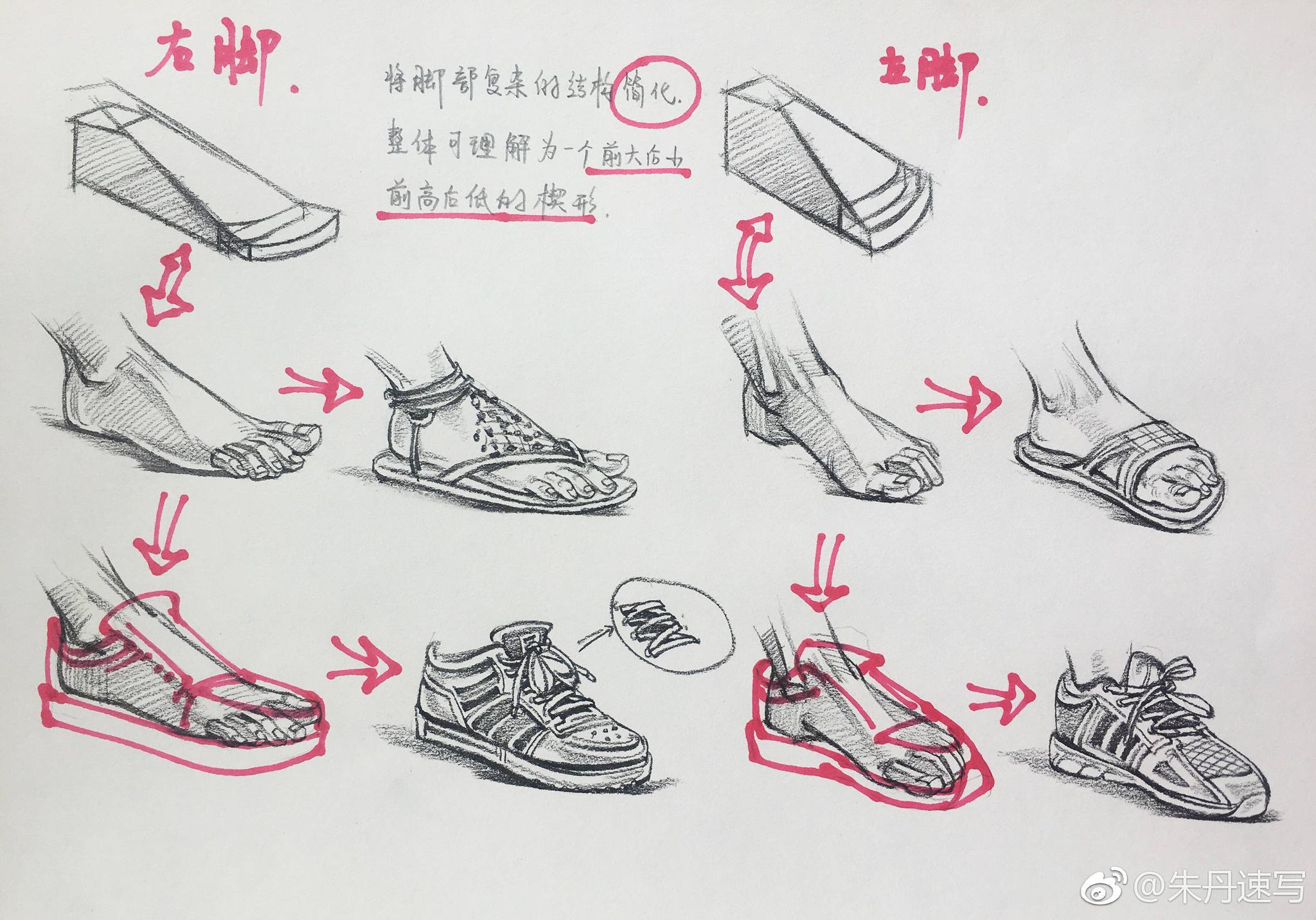 鞋子结构与表现.课件分享~喜欢请转发噢~ (作者