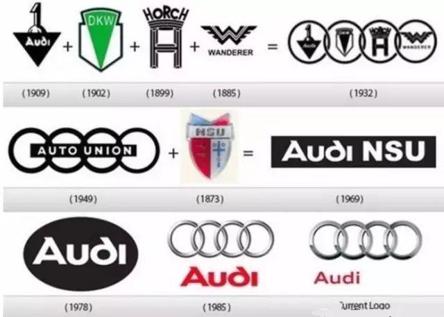 这些车标经常见,但含义你都知道吗?最后一个国人肯定知道