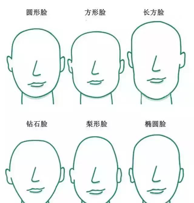 你的脸型适合短发吗?女明星都有剪短发热搜体质!