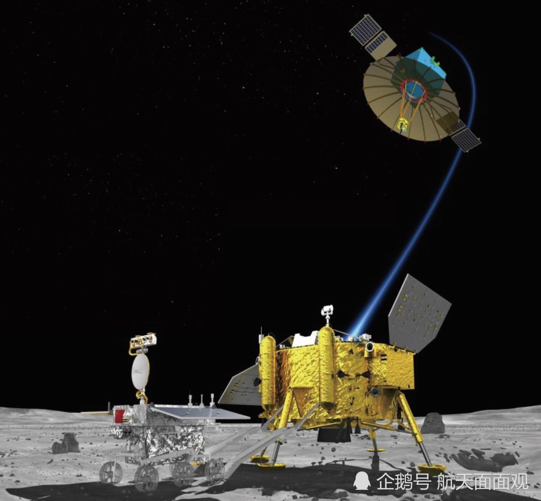 为展示中国探月与航天工程的国家形象,增进大家对嫦娥四号任务重大