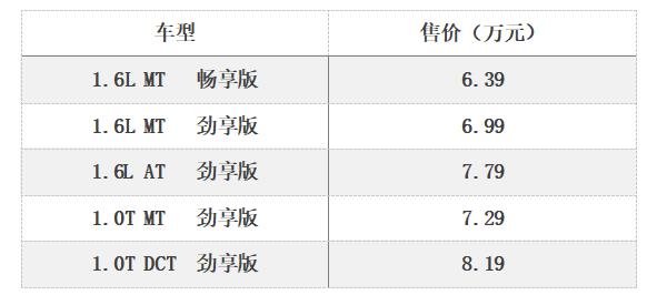 【囧说快评】广州车展车型汇总——国产篇