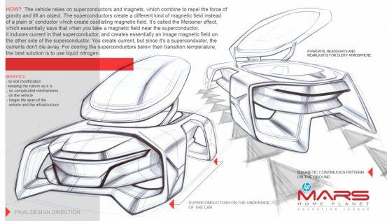 为征服火星而生?!达西亚M-Vision概念车设计曝光