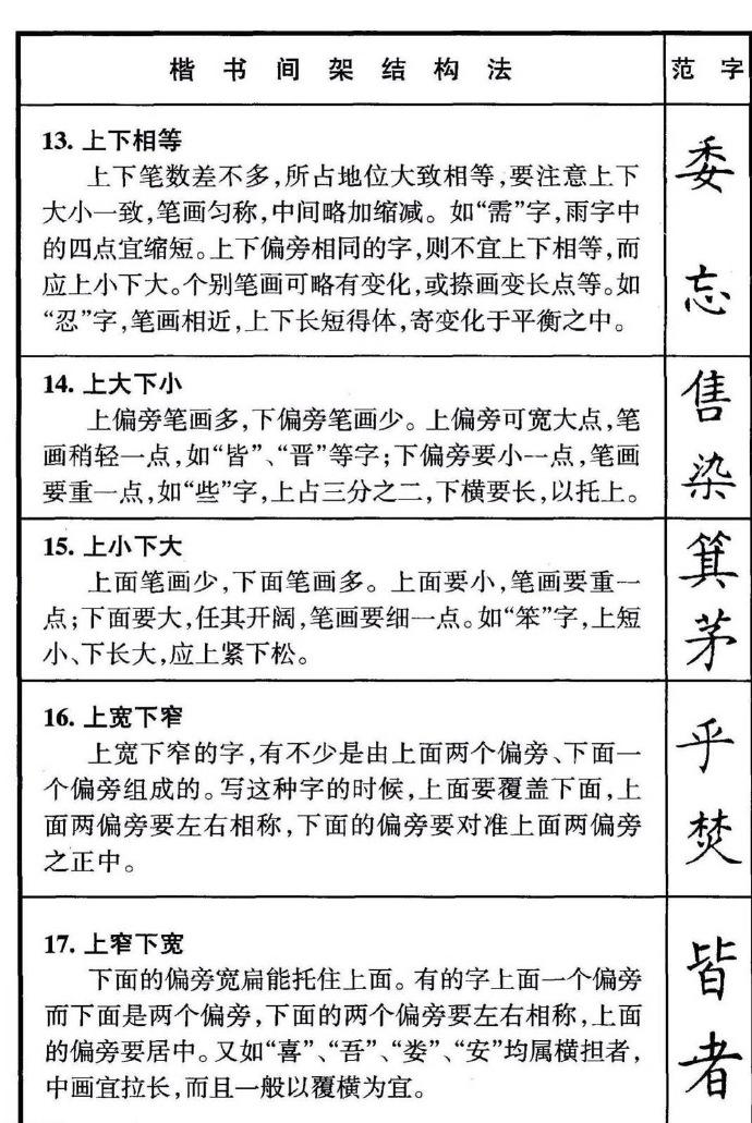 〖 硬笔楷书 · 间架结构50法…〗 _新浪看点