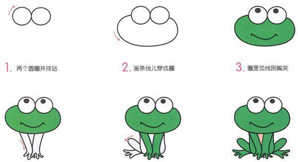育儿简笔画,8种小青蛙的画法,总有一款能打动宝宝的心