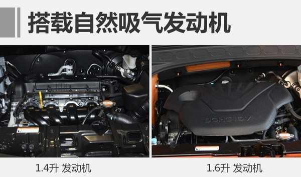 现代新款悦纳RV于2月上市,掀背式设计!