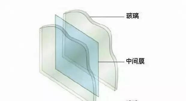 看完这个, 你还会觉得汽车玻璃有必要贴膜吗?