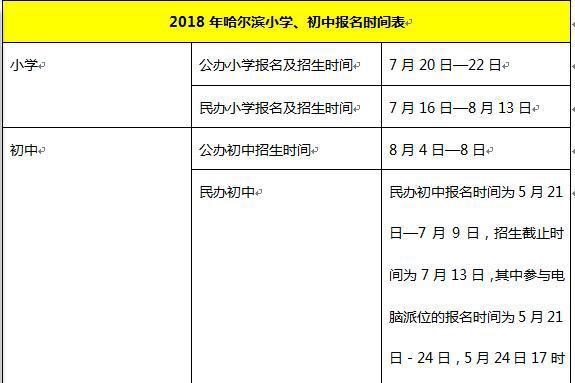 2018年哈尔滨小学招生报名时间表出炉义乌mas小学图片