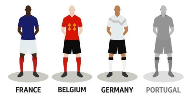 BBC预测世界杯冠军:不是巴西阿根廷,不是德国法国,而是他!