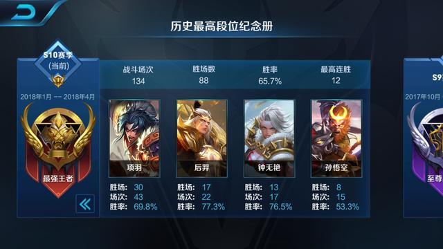 小罗游戏谈:王者荣耀S11赛季更新了啥?