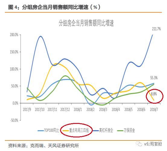 上海两大银行首套房贷利率回归9折,房地产板块机会来了?