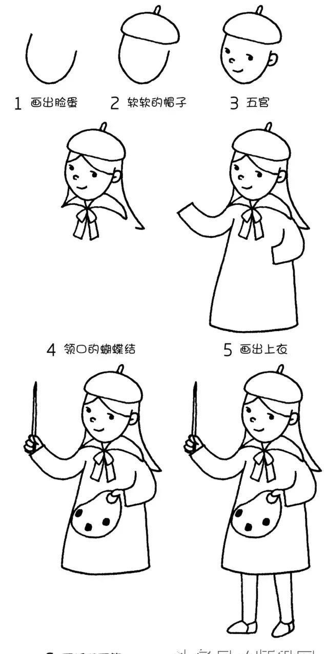 幼儿园儿童简笔画教程:人物简笔画进阶版(画法详解)师