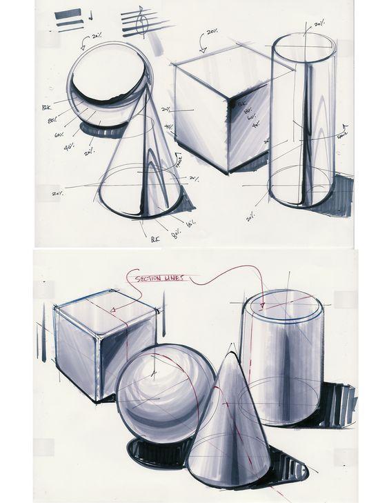 上或网络上的优秀产品手绘,之后可以根据实体临摹经典的工业设计作品.