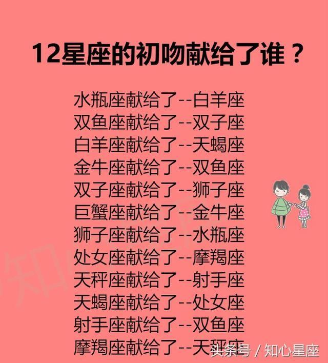 12真心的初吻?12星座的图片献给了谁?狮子座男q版星座图片