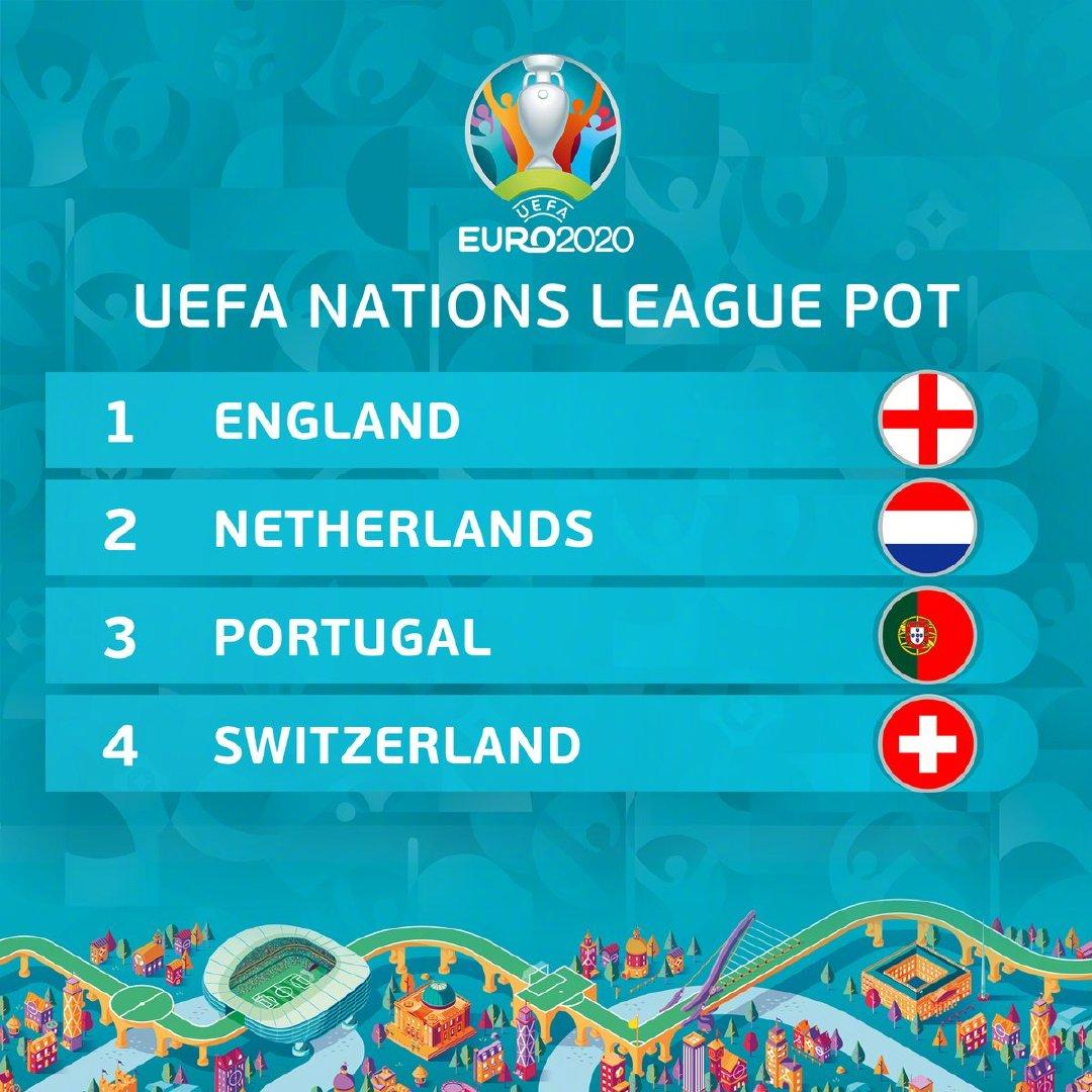 史上最烧脑欧洲杯预选赛抽签