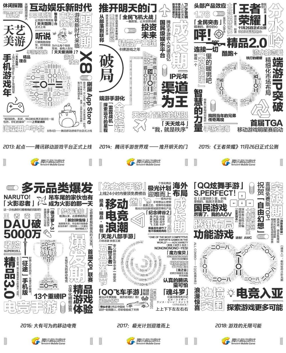 这组海报 暴露了腾讯手游的编年史,接下来的将是哪个游戏呢?