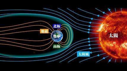 地球上的水是从哪里来的?太阳系中含水量最大的星球是图片