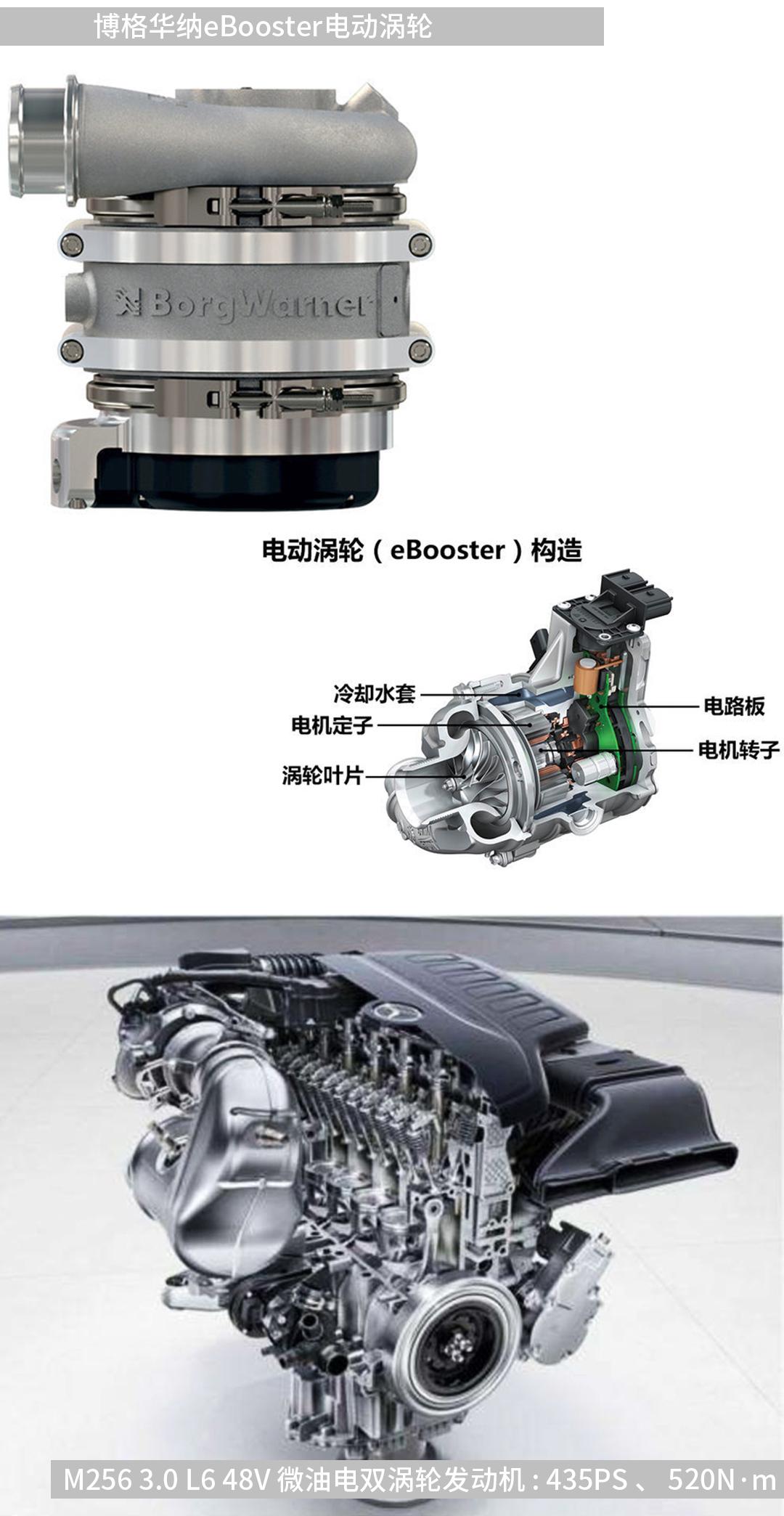 "3.0L就有V8的动力,这些带""T""的车跟自吸一样顺,还超省油"