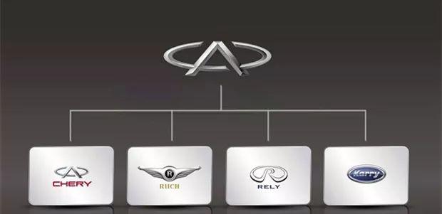 长江后浪推前浪,自主品牌造豪华车靠不靠谱
