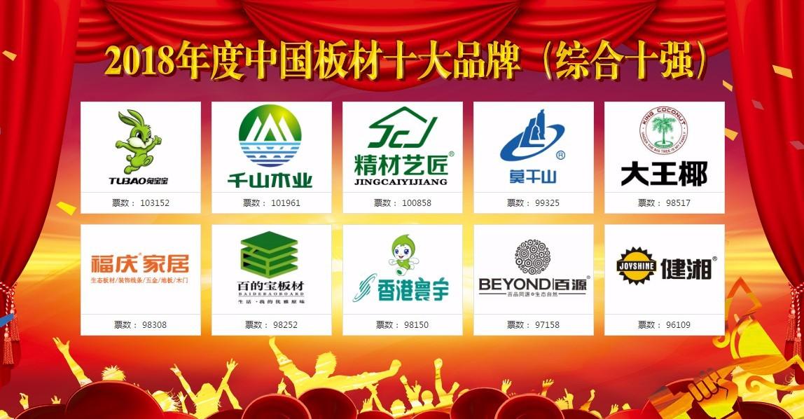 为什么这些板材企业能够入选中国板材十大品牌呢?