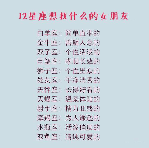 12星座的男生星座,12初吻恋爱的表现,12星座想样的双子座ab型时间爱情观图片