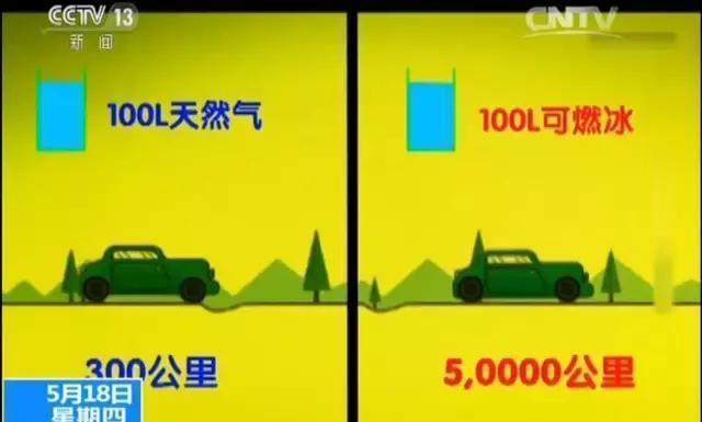 """13年后, 汽车或将改烧""""冰""""? 一缸燃料续航达5万公里!"""