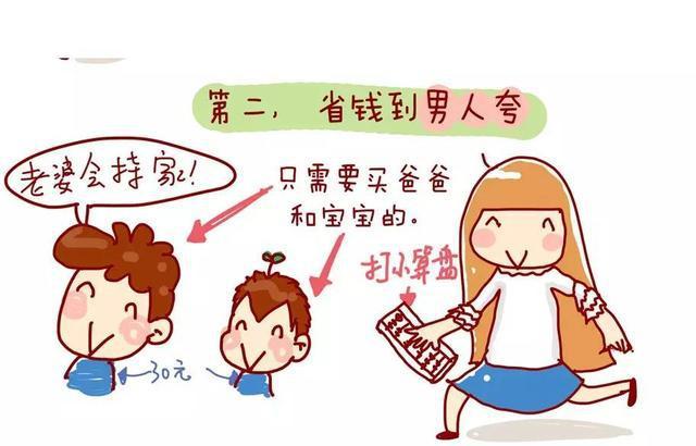 亲子漫画家,自由漫画人,坐标广州,爱画画爱烘焙爱旅行的生活私享家,专图片