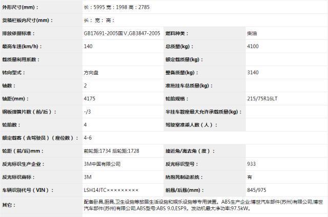 工信部306批次旅居车公示,江淮、宇通等34款房车即将上市!