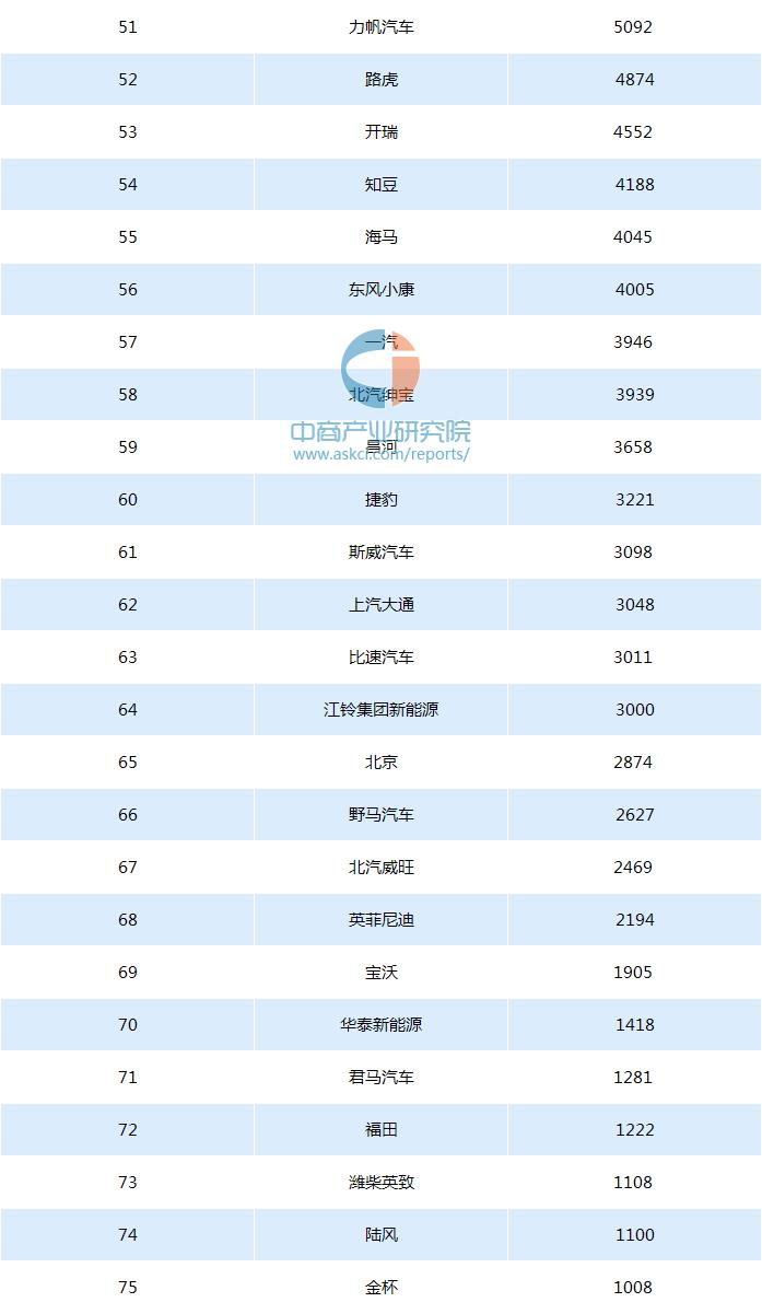 小型车销售排行榜_2018年4月中国汽车品牌销量排行榜