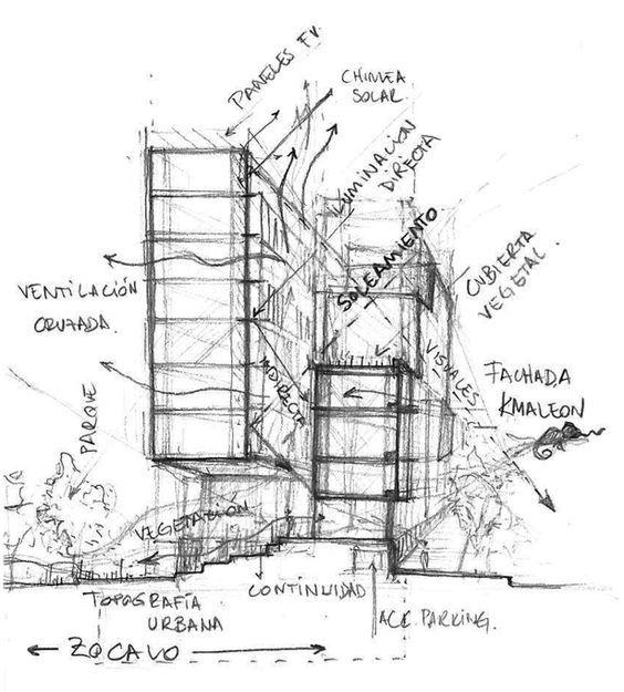 手绘建筑分析图