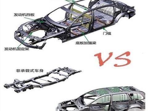 <em>承载式</em>or非<em>承载式车身</em>大PK,看看买车时应选哪种?