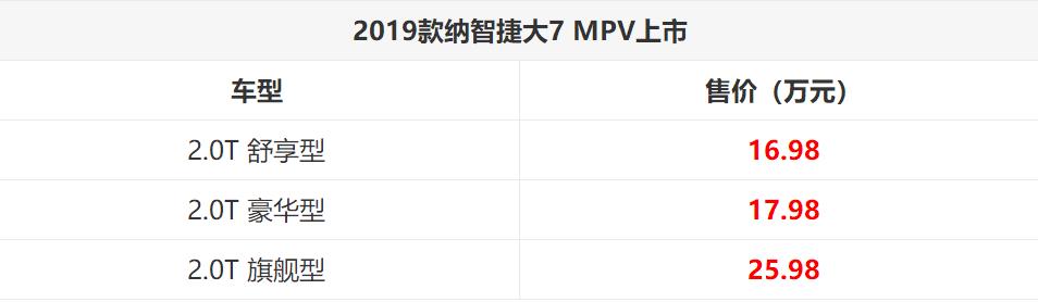 纳智捷大7退市 但它同款MPV竟然活着!