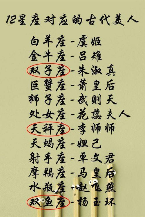 十二星座三分钟热度排行第三名:双子座第二名:白羊座第一名:狮子座11月份天秤座的运势图片