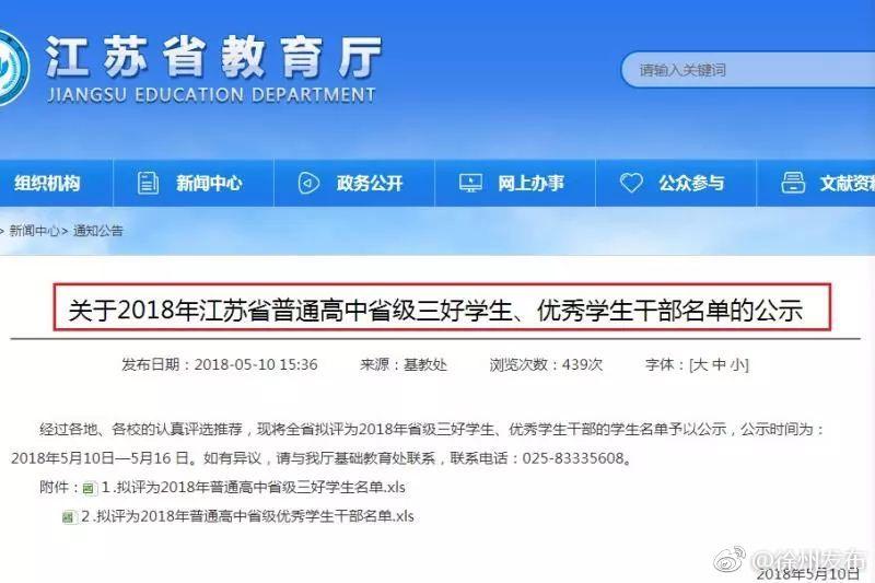 a省里!徐州这129个省里被高中倾听了,你点名孩子学会作文认识图片
