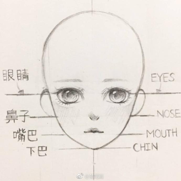 人物手绘正面头部的小教程(by:tasuchii)