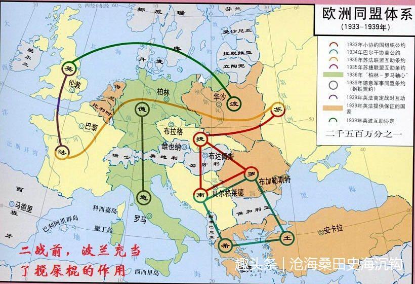 其实当波兰入侵捷克斯洛伐克时德国已经向波兰提出了但泽走廊的领