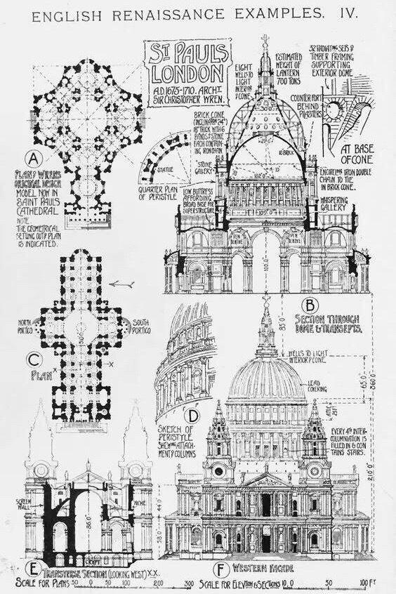 建筑手绘剖面图/在那个没有电脑也没有cad的时代