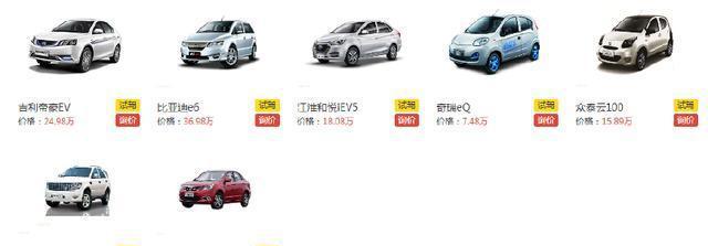 电动汽车为什么那么贵?