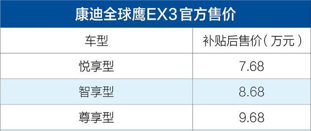 康迪全球鹰EX3正式上市
