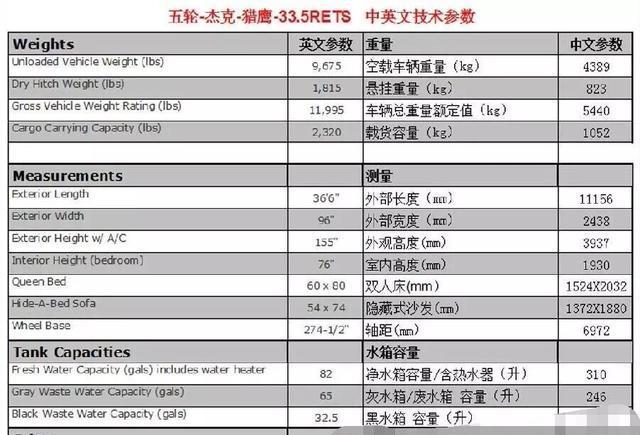 赏析|Jayco 猎鹰-33.5RETS房车